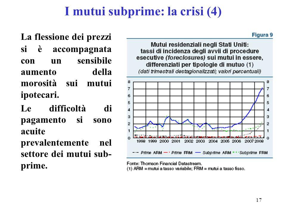 I mutui subprime: la crisi (4)
