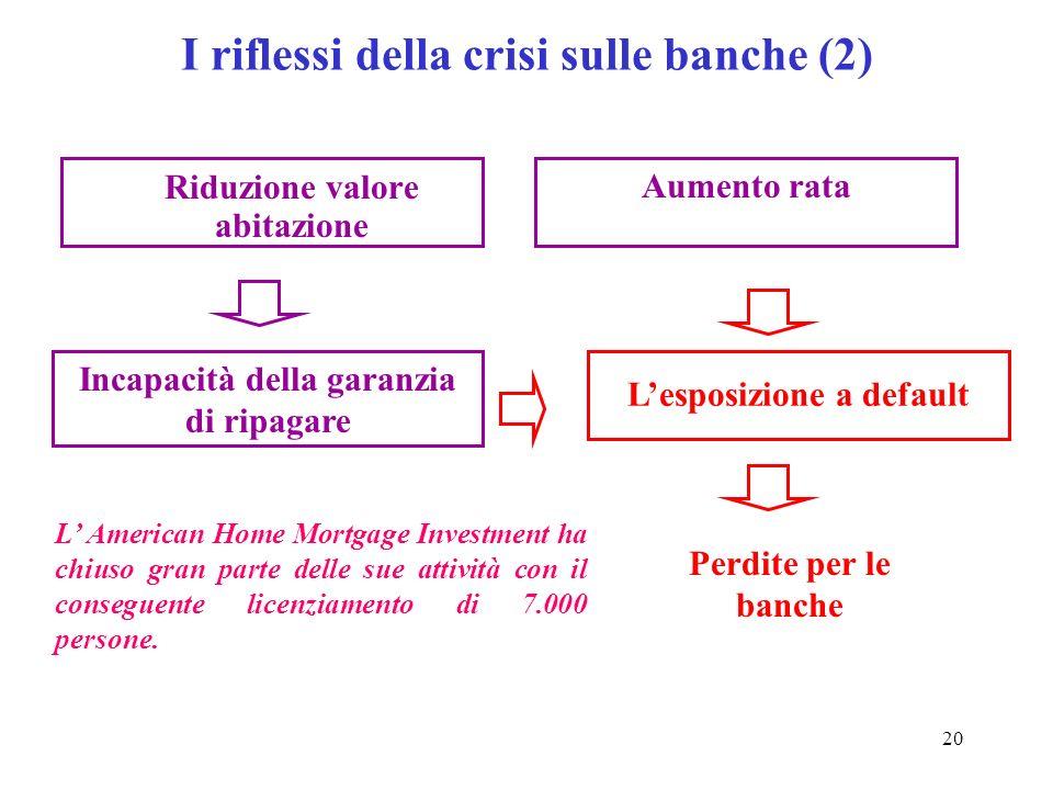 I riflessi della crisi sulle banche (2)