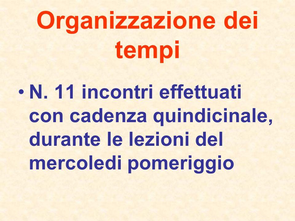 Organizzazione dei tempi