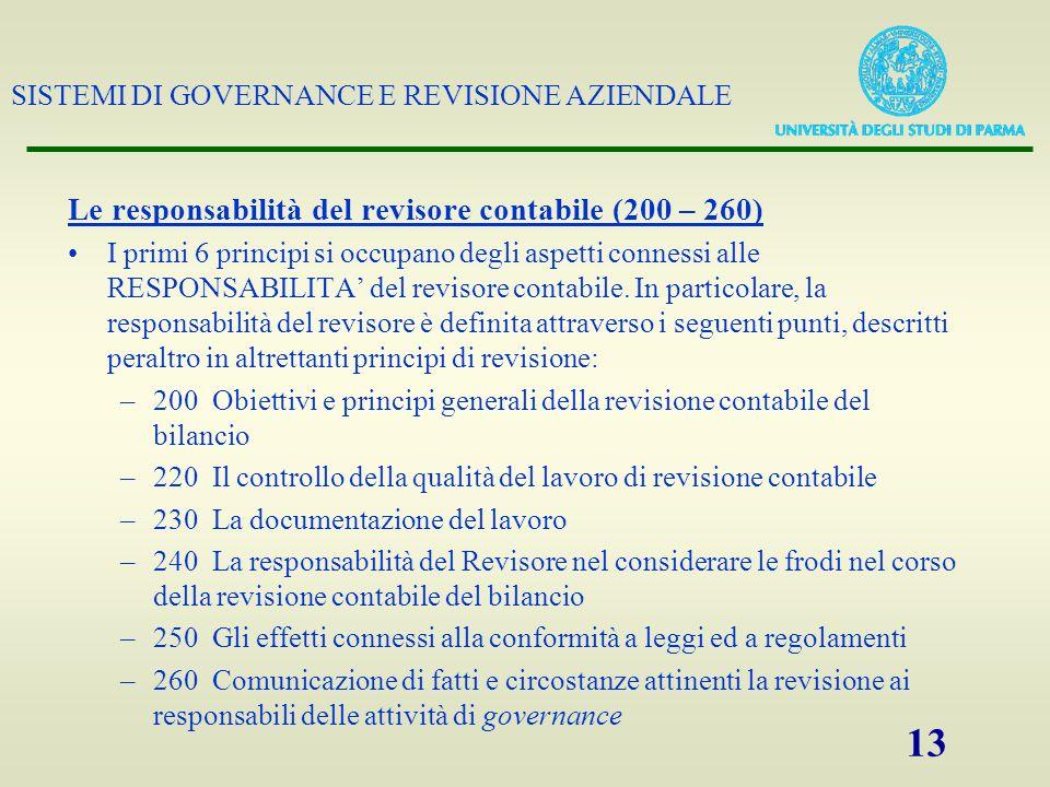 Le responsabilità del revisore contabile (200 – 260)