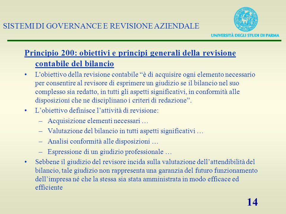 Principio 200: obiettivi e principi generali della revisione contabile del bilancio