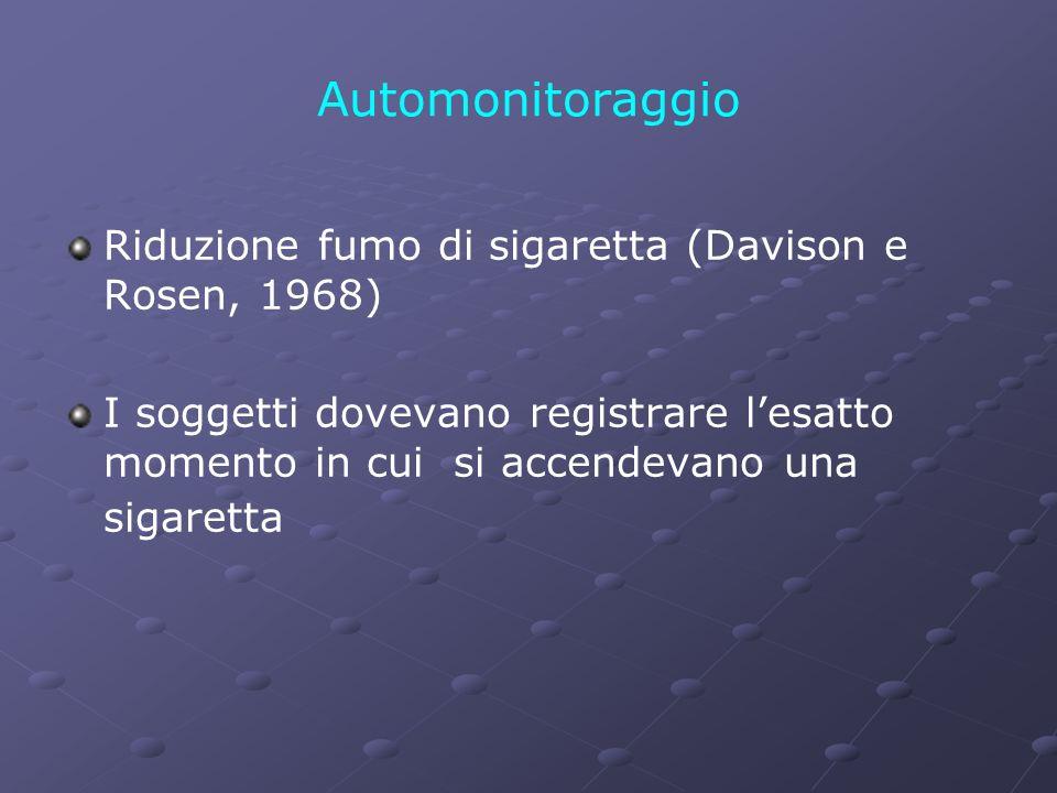 Automonitoraggio Riduzione fumo di sigaretta (Davison e Rosen, 1968)
