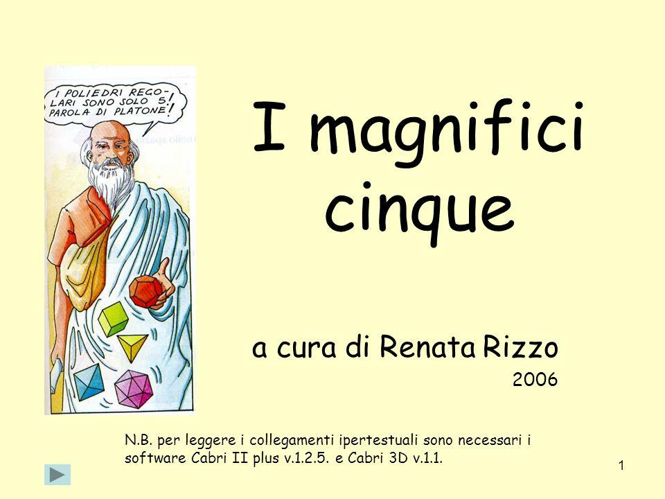 I magnifici cinque a cura di Renata Rizzo 2006