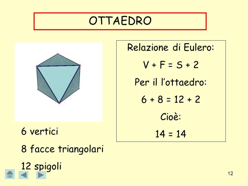 OTTAEDRO Relazione di Eulero: V + F = S + 2 Per il l'ottaedro: