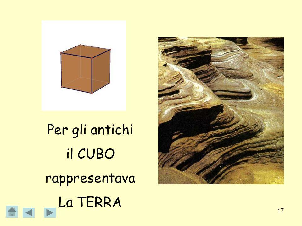 Per gli antichi il CUBO rappresentava La TERRA