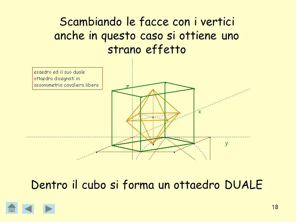 Dentro il cubo si forma un ottaedro DUALE