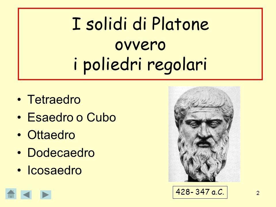I solidi di Platone ovvero i poliedri regolari