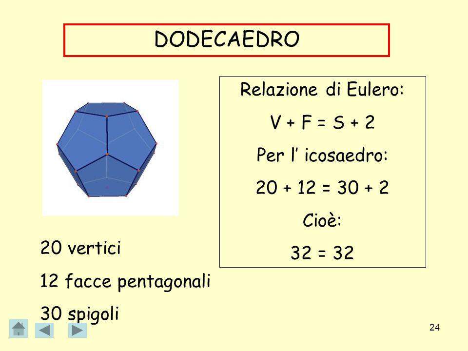 DODECAEDRO Relazione di Eulero: V + F = S + 2 Per l' icosaedro: