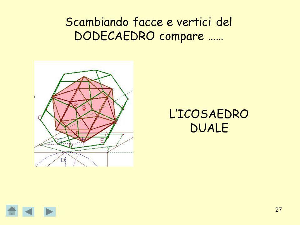 Scambiando facce e vertici del DODECAEDRO compare ……