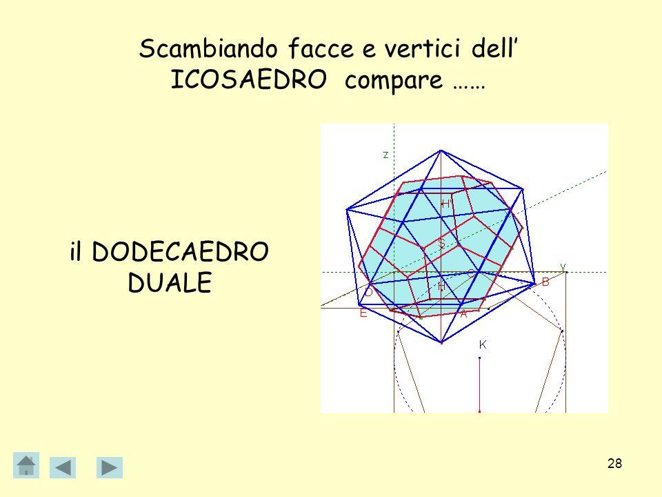 Scambiando facce e vertici dell' ICOSAEDRO compare ……