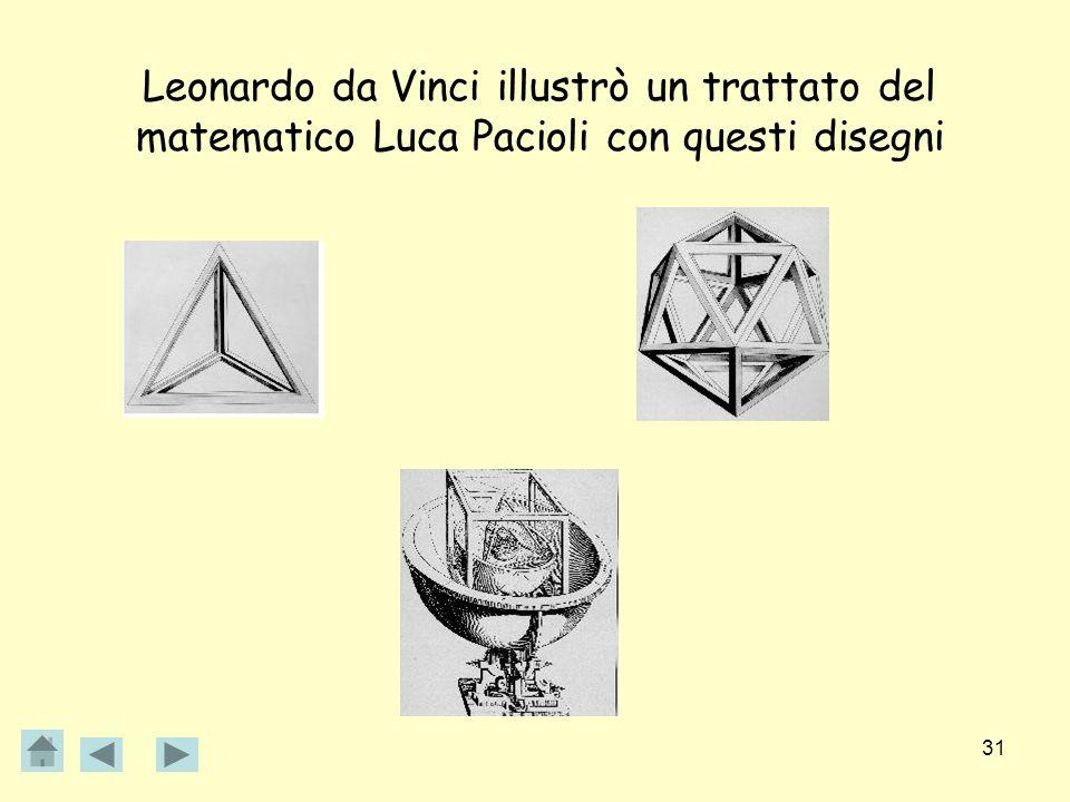 Leonardo da Vinci illustrò un trattato del matematico Luca Pacioli con questi disegni