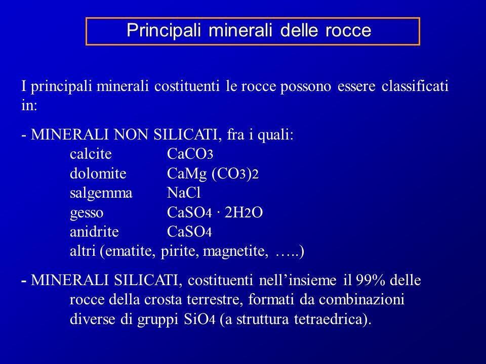 Principali minerali delle rocce