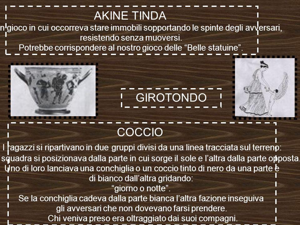 AKINE TINDA GIROTONDO COCCIO