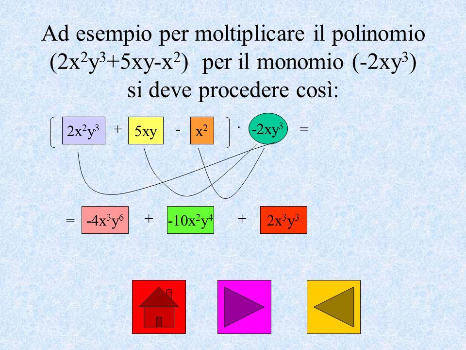 Ad esempio per moltiplicare il polinomio (2x2y3+5xy-x2) per il monomio (-2xy3) si deve procedere così: