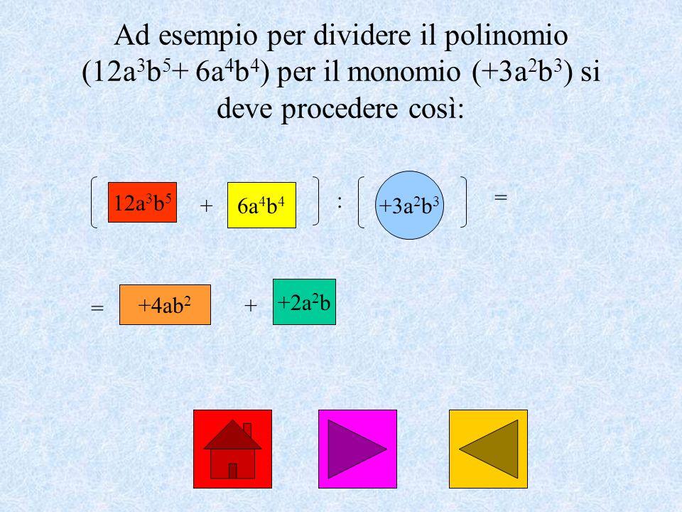 Ad esempio per dividere il polinomio (12a3b5+ 6a4b4) per il monomio (+3a2b3) si deve procedere così: