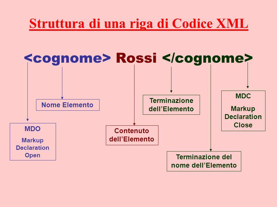 Struttura di una riga di Codice XML