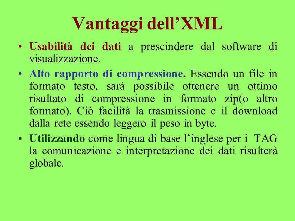 Vantaggi dell'XML Usabilità dei dati a prescindere dal software di visualizzazione.