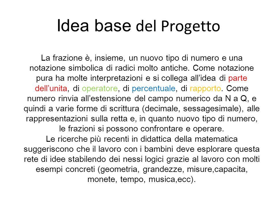 Idea base del Progetto