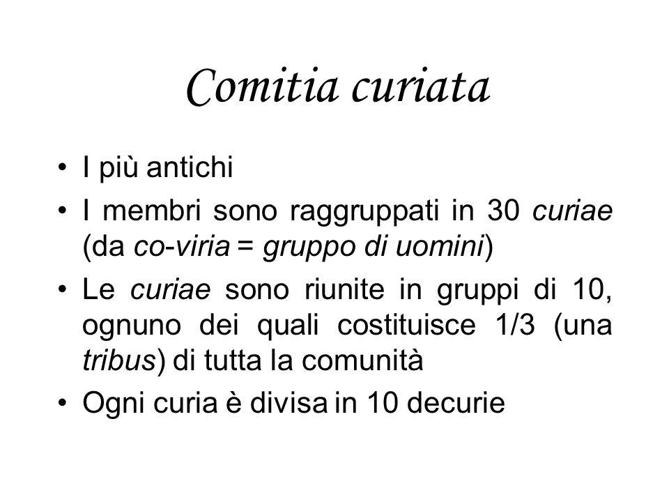 Comitia curiata I più antichi