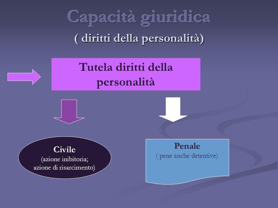 Capacità giuridica ( diritti della personalità)