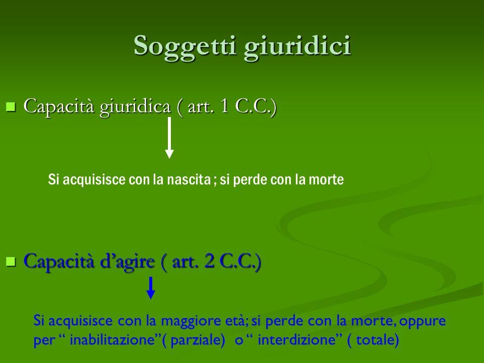 Soggetti giuridici Capacità giuridica ( art. 1 C.C.)