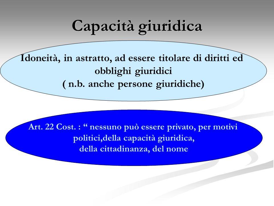 Capacità giuridicaIdoneità, in astratto, ad essere titolare di diritti ed. obblighi giuridici. ( n.b. anche persone giuridiche)