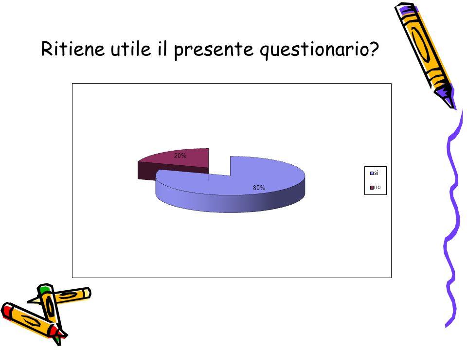 Ritiene utile il presente questionario