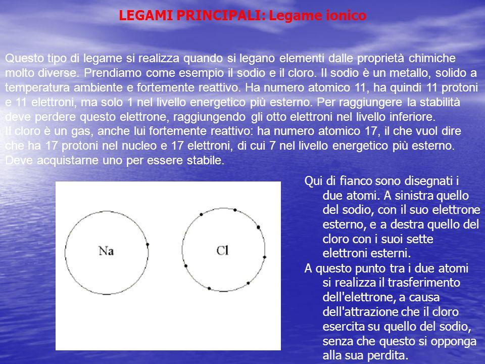 LEGAMI PRINCIPALI: Legame ionico