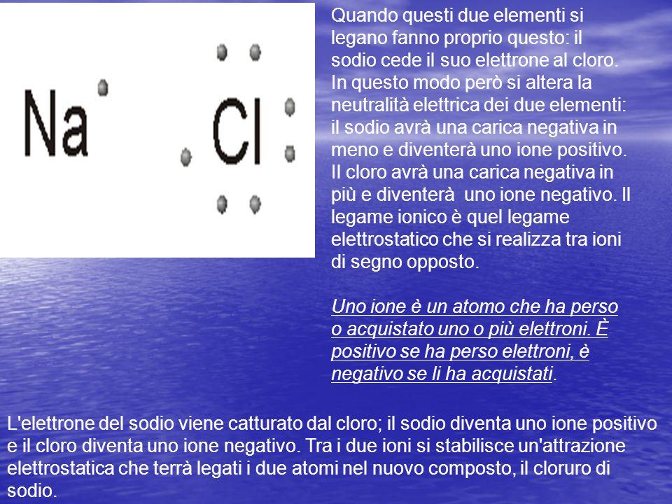 Quando questi due elementi si legano fanno proprio questo: il sodio cede il suo elettrone al cloro. In questo modo però si altera la neutralità elettrica dei due elementi: il sodio avrà una carica negativa in meno e diventerà uno ione positivo. Il cloro avrà una carica negativa in più e diventerà uno ione negativo. Il legame ionico è quel legame elettrostatico che si realizza tra ioni di segno opposto. Uno ione è un atomo che ha perso o acquistato uno o più elettroni. È positivo se ha perso elettroni, è negativo se li ha acquistati.