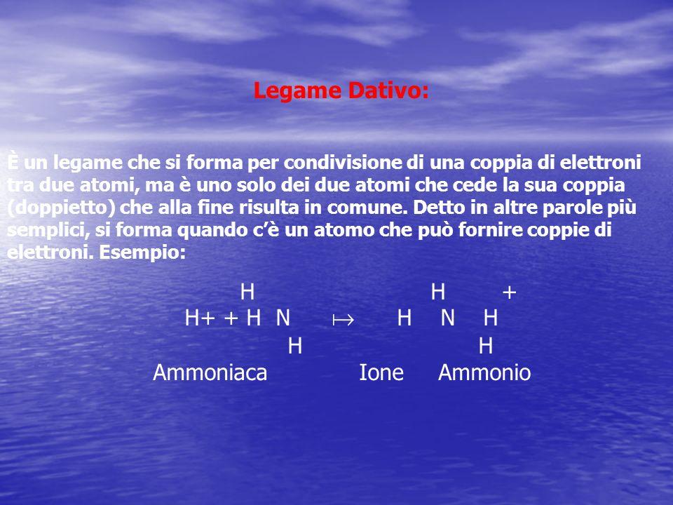 Ammoniaca Ione Ammonio
