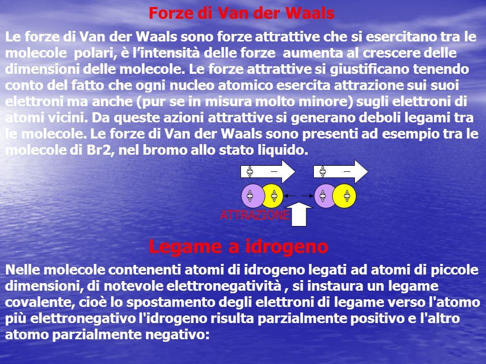 Legame a idrogeno Forze di Van der Waals