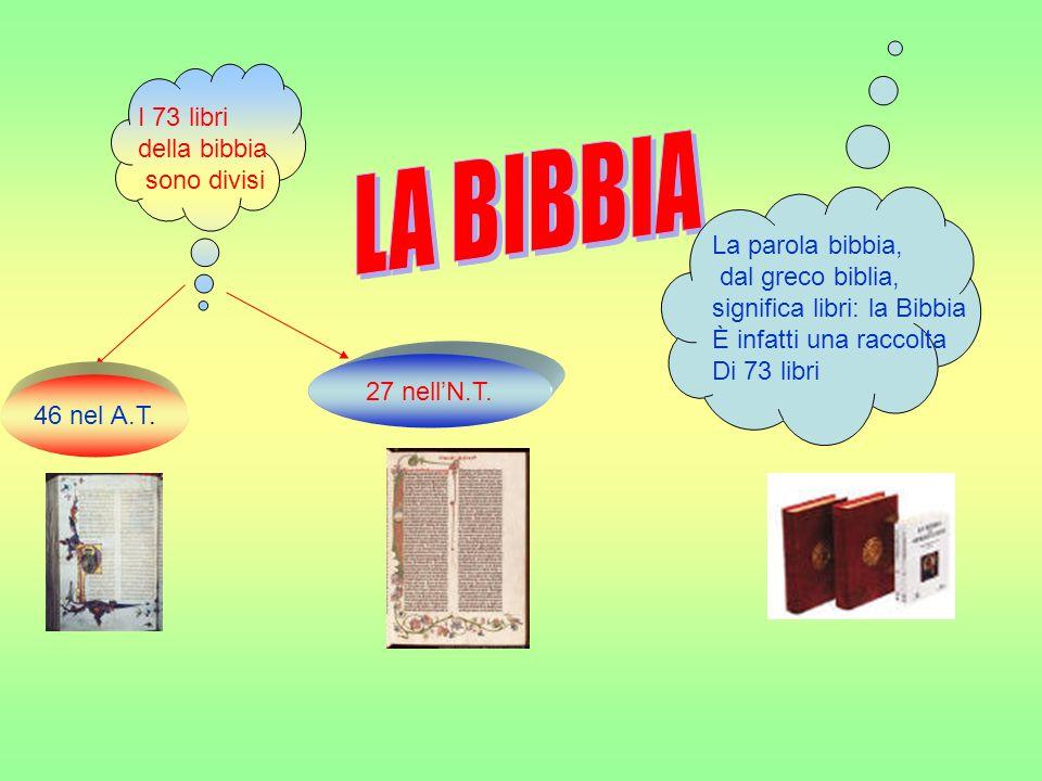 LA BIBBIA I 73 libri della bibbia sono divisi La parola bibbia,