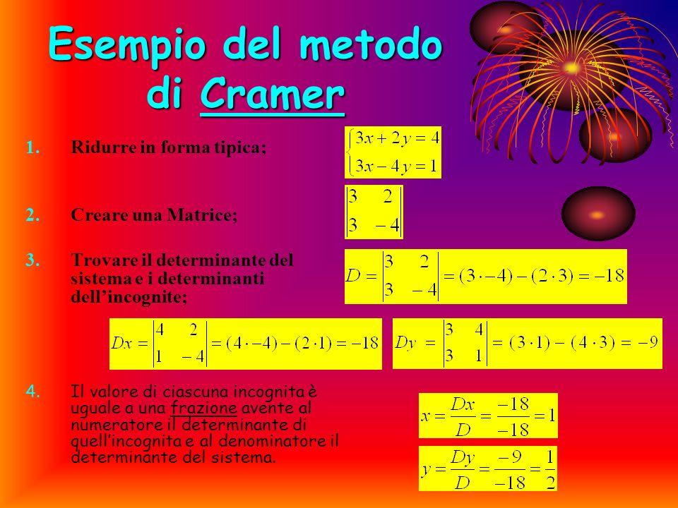 Esempio del metodo di Cramer