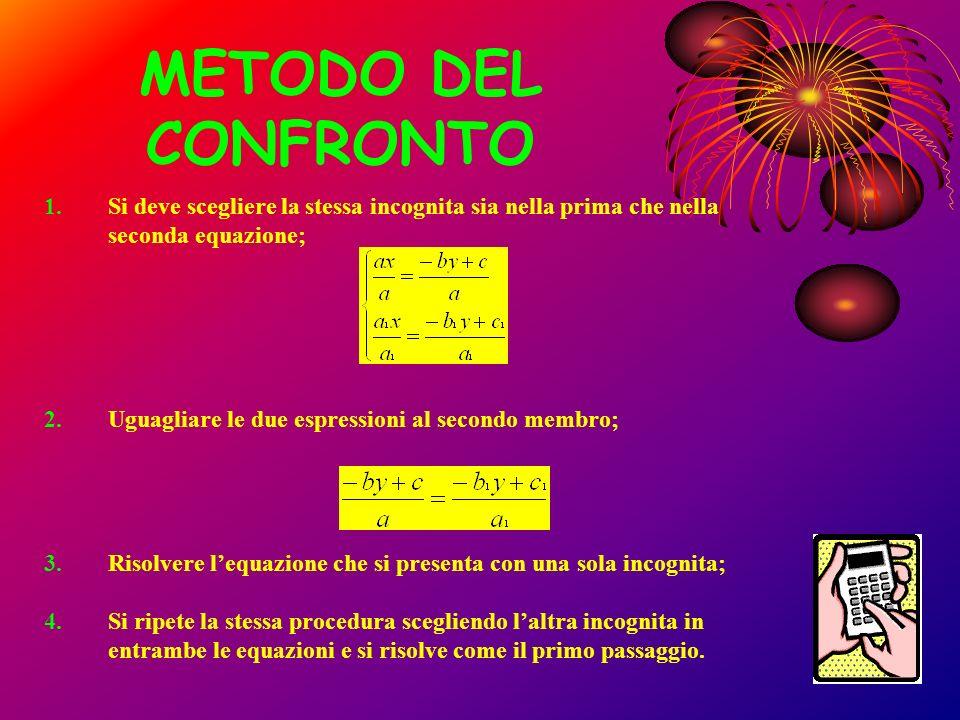 METODO DEL CONFRONTO Si deve scegliere la stessa incognita sia nella prima che nella seconda equazione;