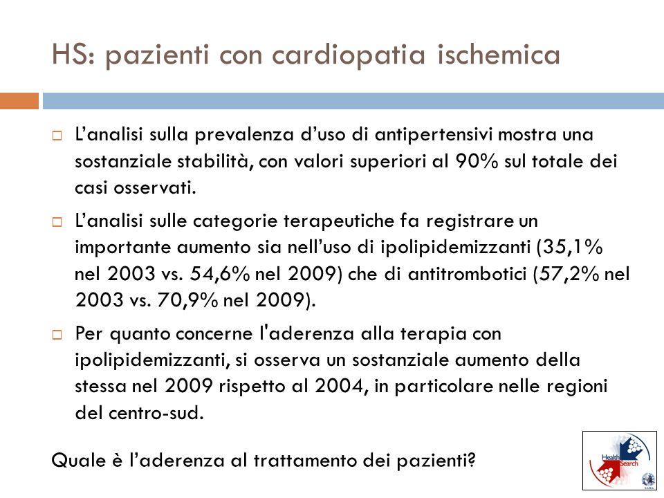 HS: pazienti con cardiopatia ischemica