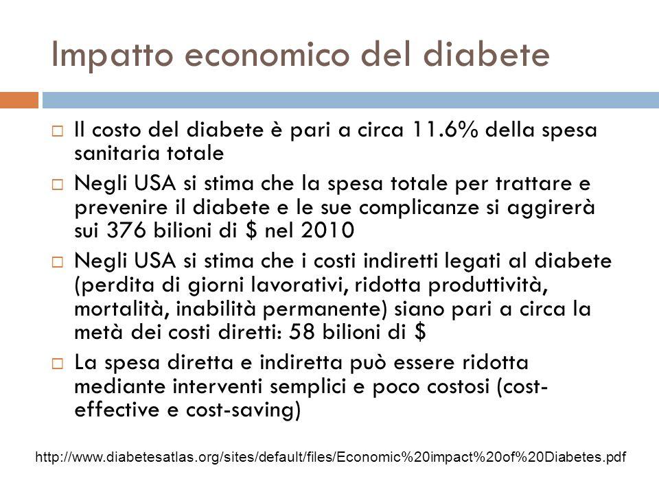 Impatto economico del diabete