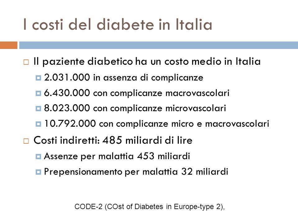 I costi del diabete in Italia