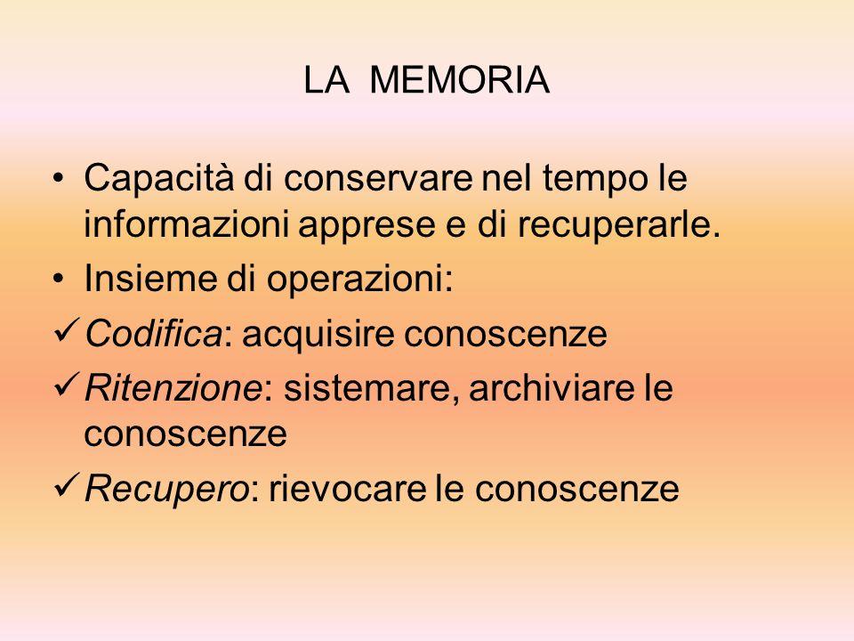 LA MEMORIA Capacità di conservare nel tempo le informazioni apprese e di recuperarle. Insieme di operazioni: