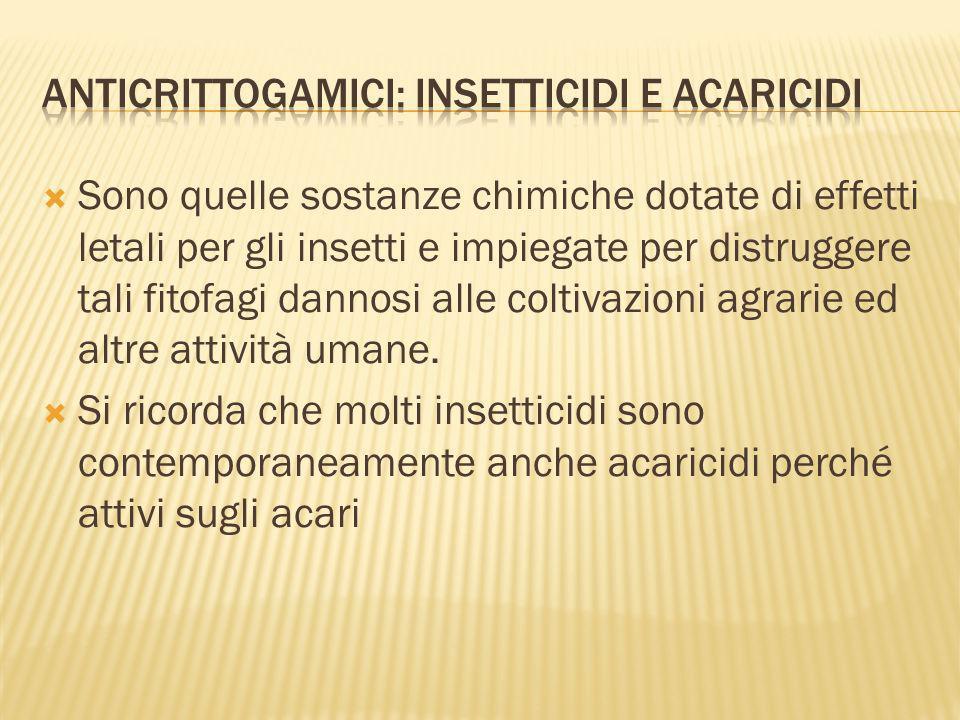 ANTICRITTOGAMICI: INSETTICIDI E acaricidi