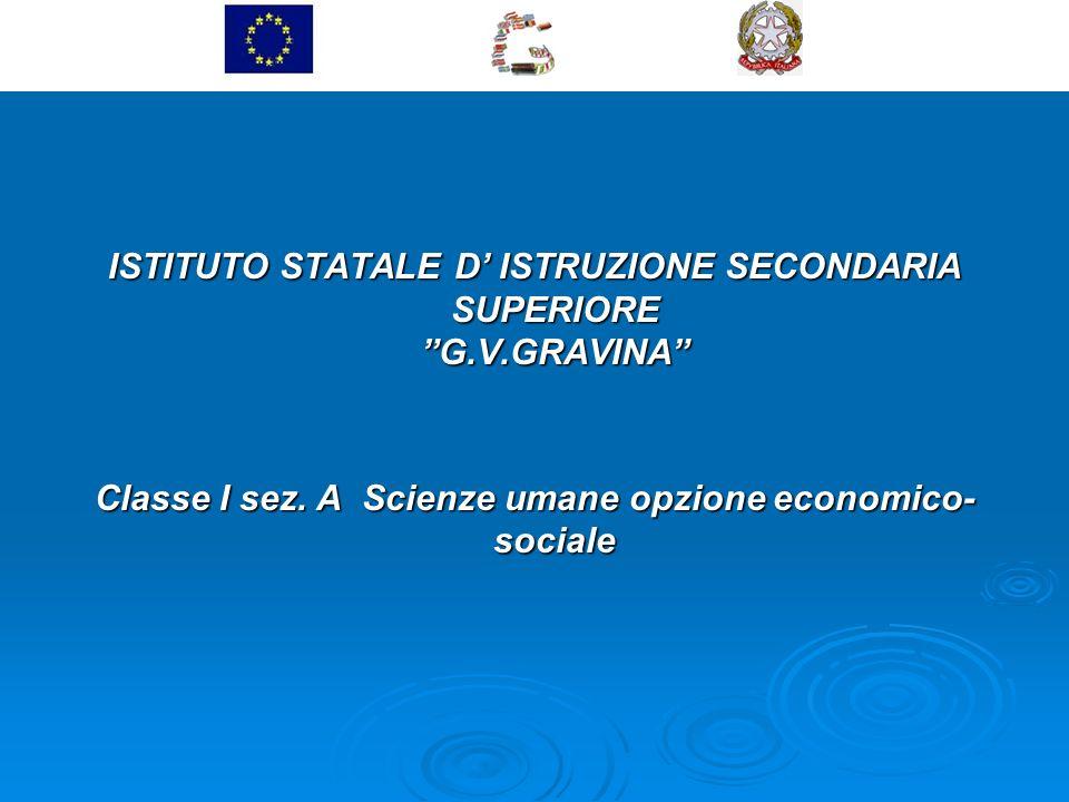 ISTITUTO STATALE D' ISTRUZIONE SECONDARIA SUPERIORE G.V.GRAVINA
