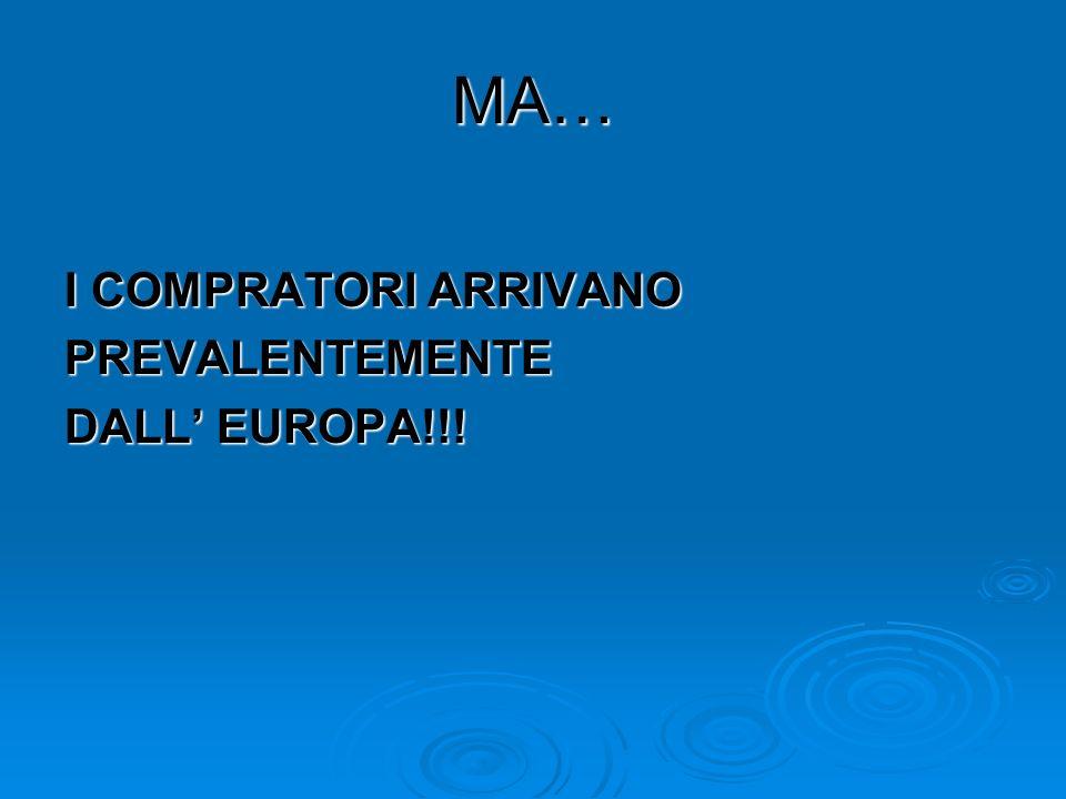 MA… I COMPRATORI ARRIVANO PREVALENTEMENTE DALL' EUROPA!!!