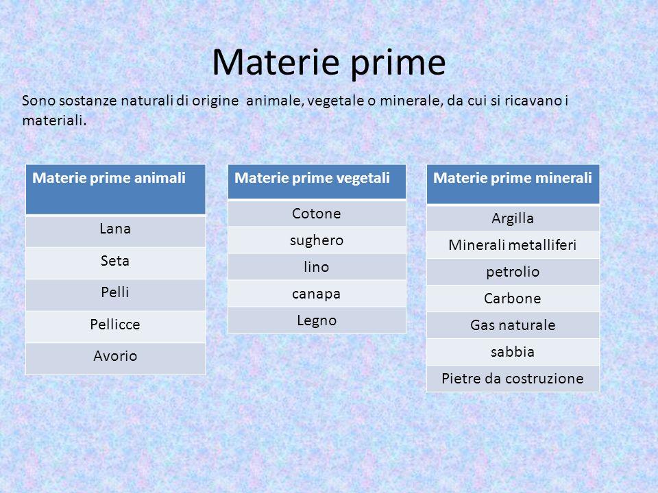 Materie prime Sono sostanze naturali di origine animale, vegetale o minerale, da cui si ricavano i materiali.