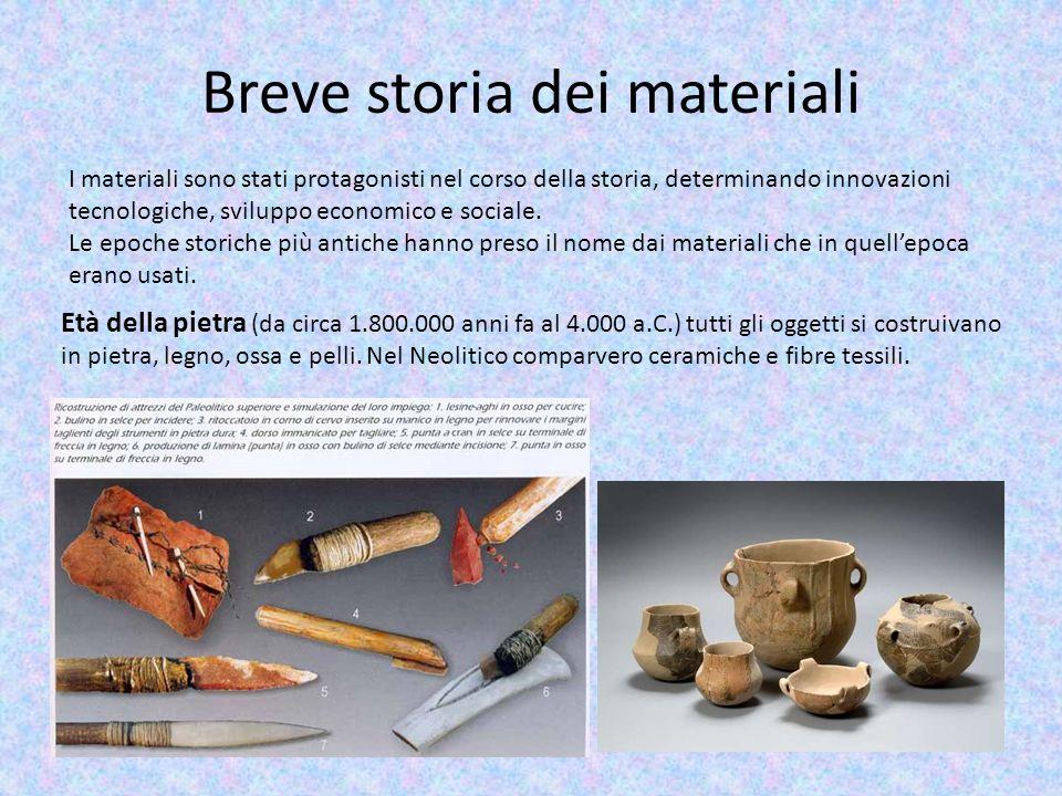 Breve storia dei materiali