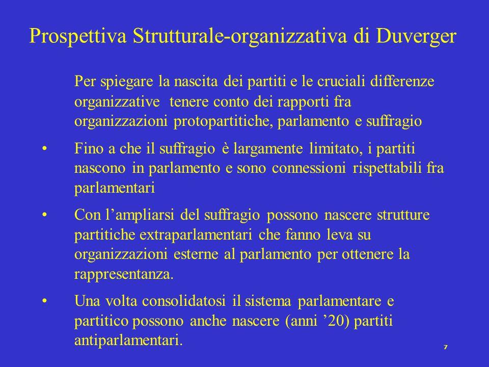 Prospettiva Strutturale-organizzativa di Duverger