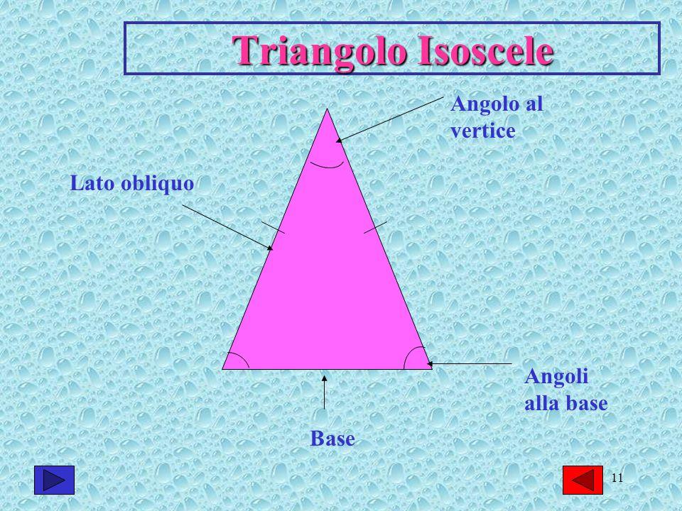 Triangolo Isoscele Angolo al vertice Lato obliquo Angoli alla base