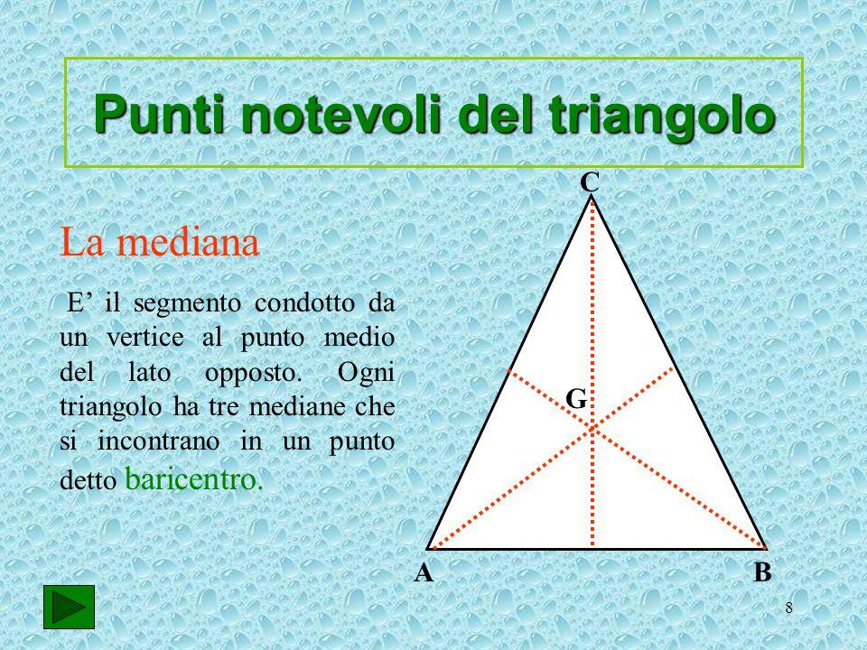 Punti notevoli del triangolo