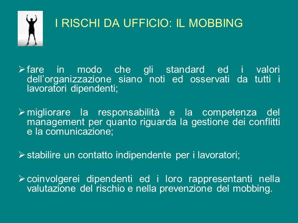 I RISCHI DA UFFICIO: IL MOBBING