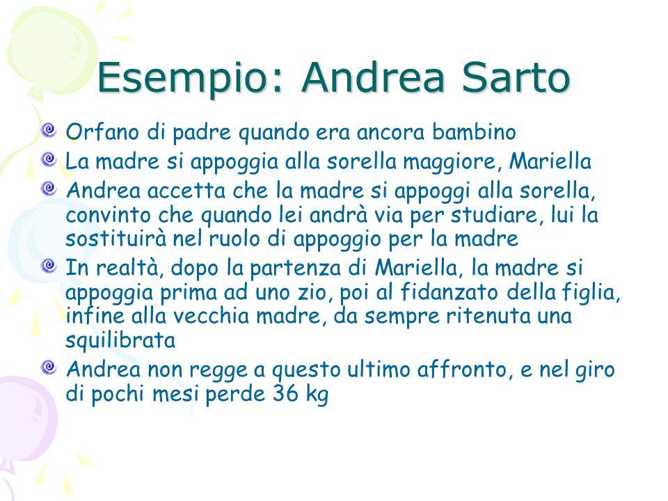 Esempio: Andrea Sarto Orfano di padre quando era ancora bambino