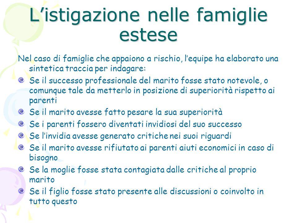 L'istigazione nelle famiglie estese