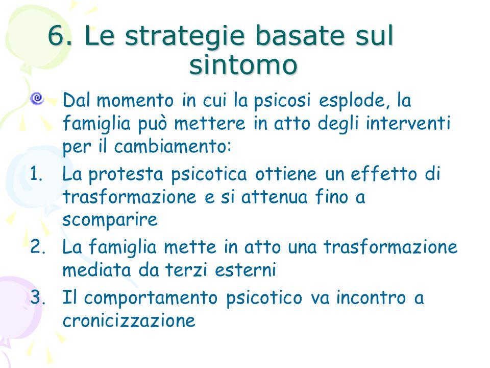 6. Le strategie basate sul sintomo